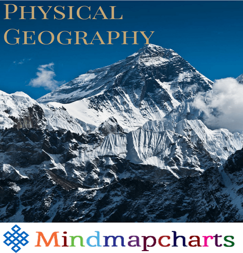 physical geography notes India physical geography- part 3 important desert of the world short notes on important gulfs,lagoons and lakes ocean currents and active valcanos important rivers of india part -1 important rivers of india part -ii important indian islands short notes on climate of india important.